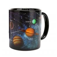 Кружка Планеты