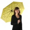 Зонт Котэ